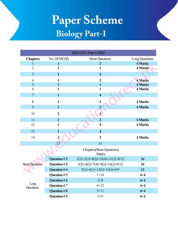 1st year biology-paper-scheme 2020